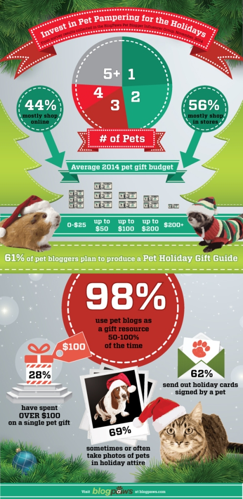 bp_dec2014_infographic_final